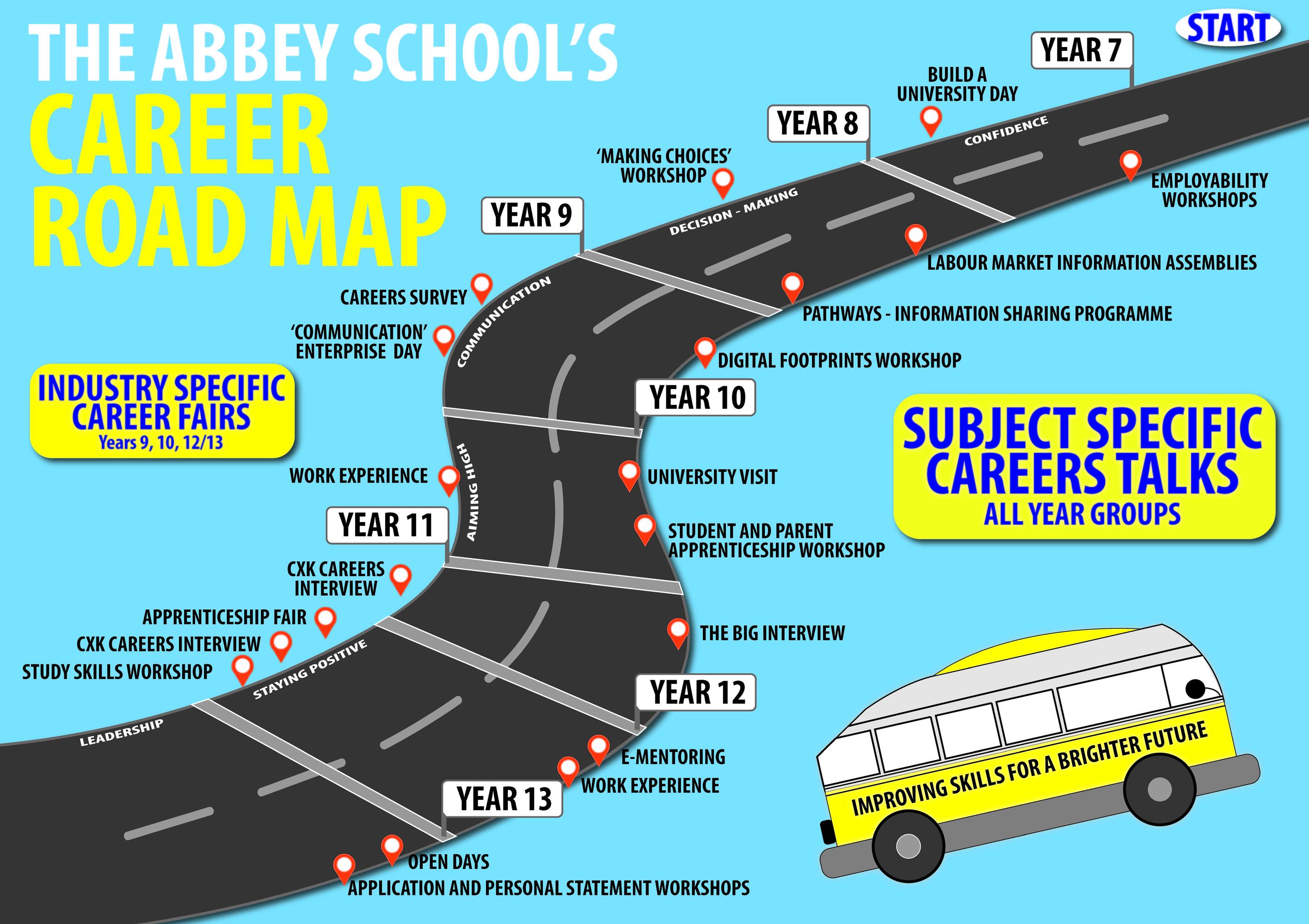 Forrest Road Map Van Verison